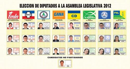 Papeleta para diputados de Chalatenango 2012