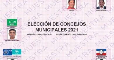 Elecciones municipales Chalatenango 2021